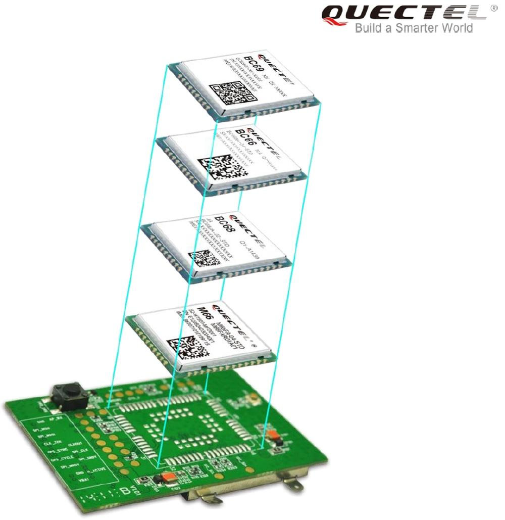 LPWA Modules for the networks of the future | QUECTEL | SOS electronic